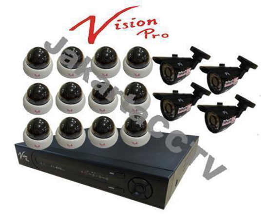 Gambar Paket 16 Channel Vision Pro